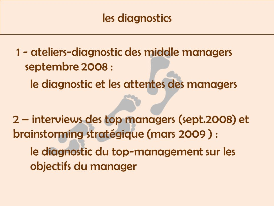 les diagnostics 1 - ateliers-diagnostic des middle managers septembre 2008 : le diagnostic et les attentes des managers.