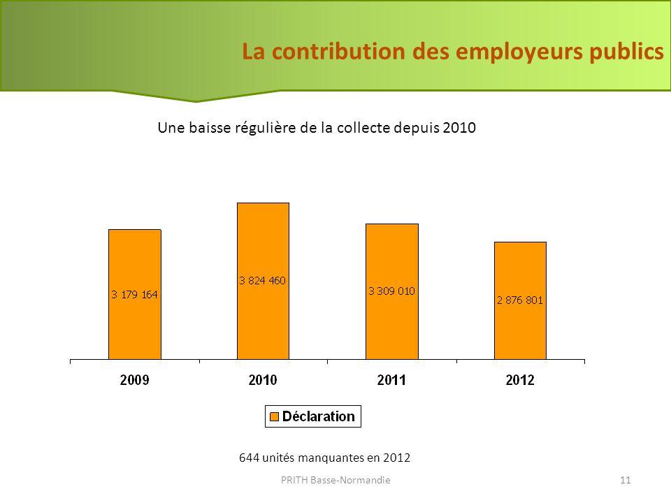 La contribution des employeurs publics