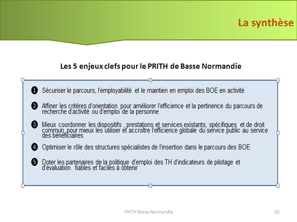 Les 5 enjeux clefs pour le PRITH de Basse Normandie