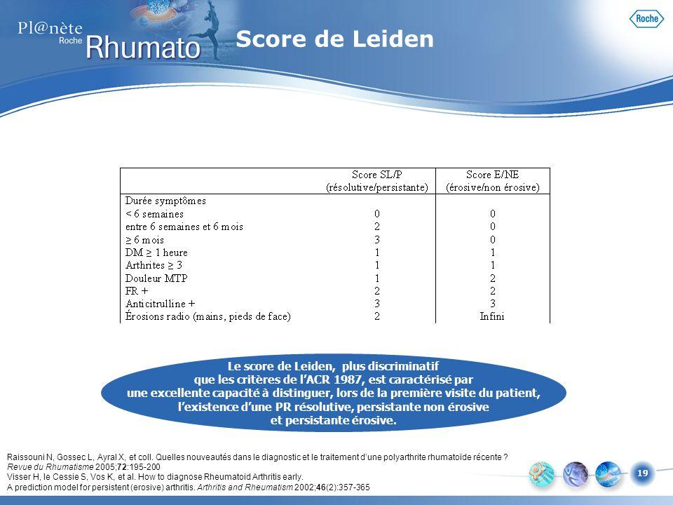Score de Leiden Le score de Leiden est plus discriminatif que les critères de l'ACR 1987.