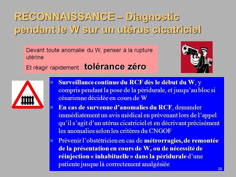 RECONNAISSANCE – Diagnostic pendant le W sur un utérus cicatriciel
