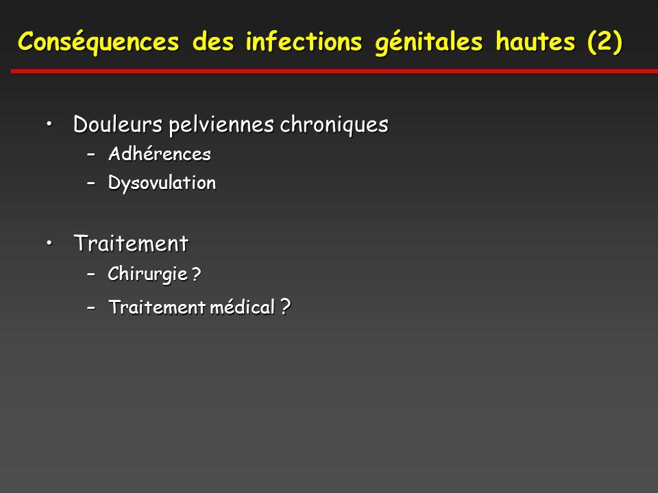 Conséquences des infections génitales hautes (2)