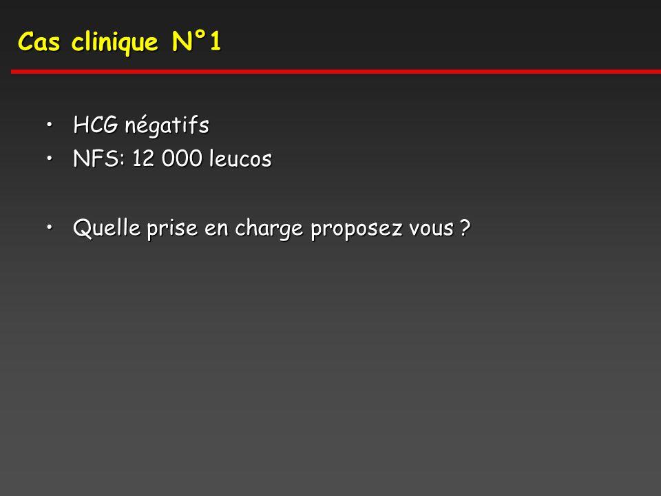 Cas clinique N°1 HCG négatifs NFS: 12 000 leucos