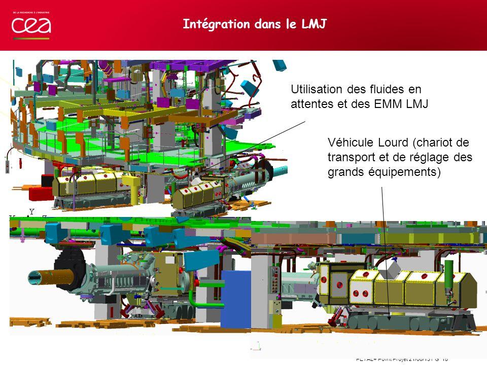 Intégration dans le LMJ