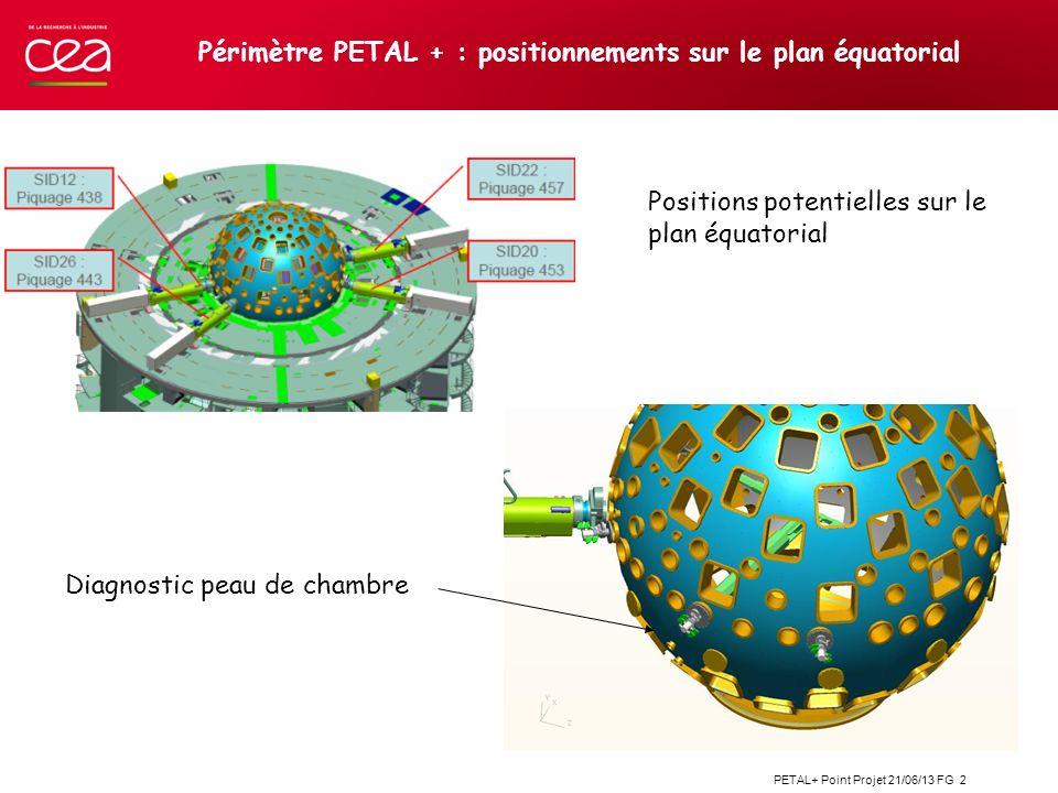 Périmètre PETAL + : positionnements sur le plan équatorial