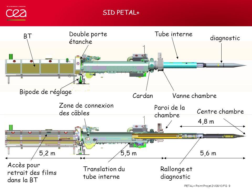 SID PETAL+ Double porte étanche. Tube interne. BT. diagnostic. Bipode de réglage. Cardan. Vanne chambre.