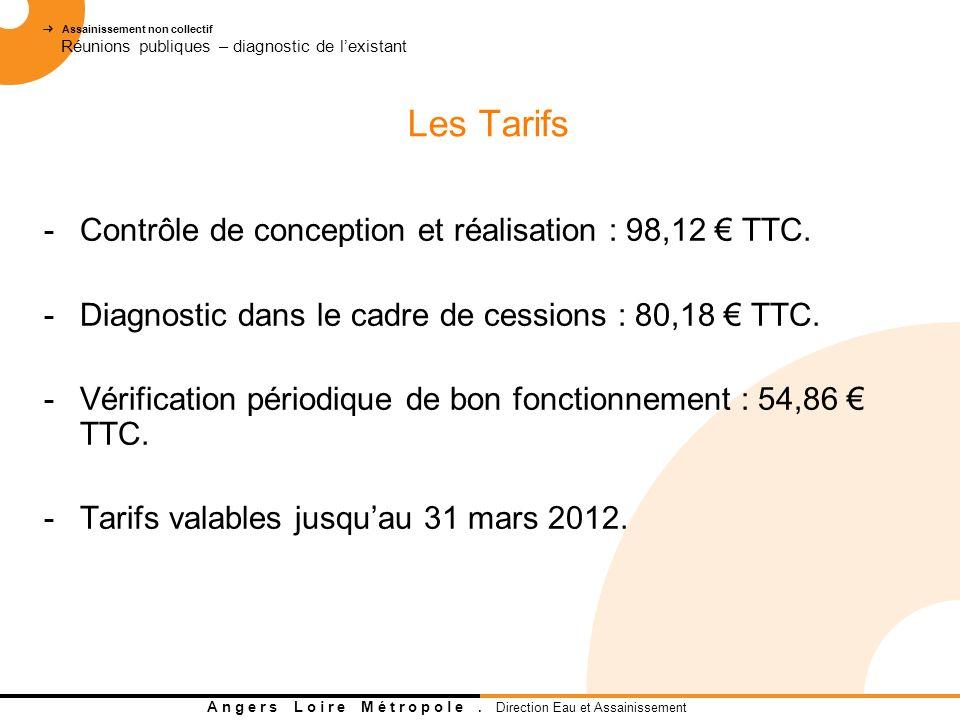 Les Tarifs Contrôle de conception et réalisation : 98,12 € TTC.