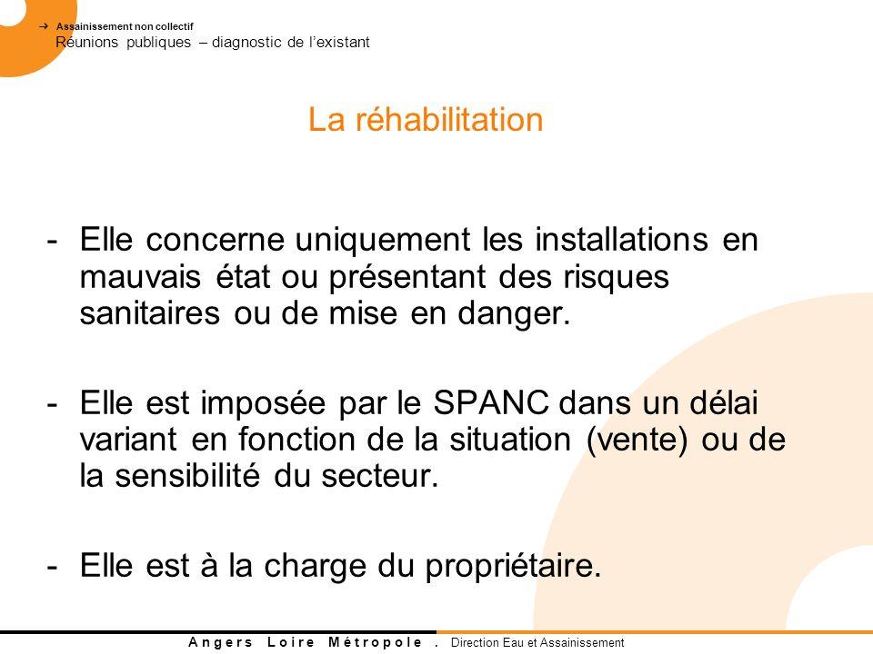 La réhabilitation Elle concerne uniquement les installations en mauvais état ou présentant des risques sanitaires ou de mise en danger.