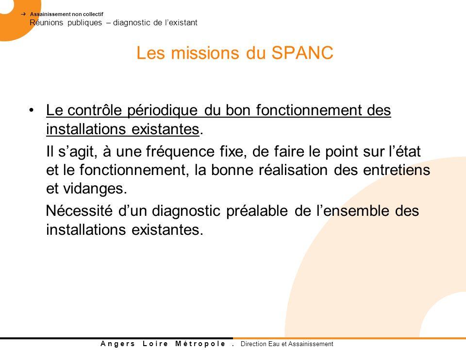 Les missions du SPANC Le contrôle périodique du bon fonctionnement des installations existantes.