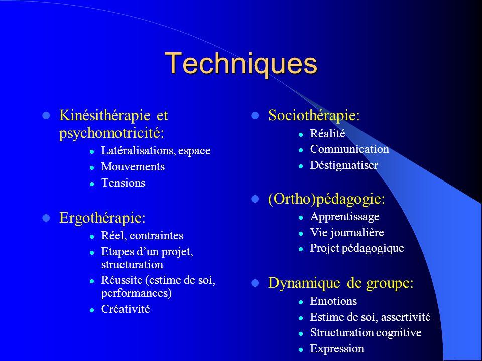 Techniques Kinésithérapie et psychomotricité: Ergothérapie: