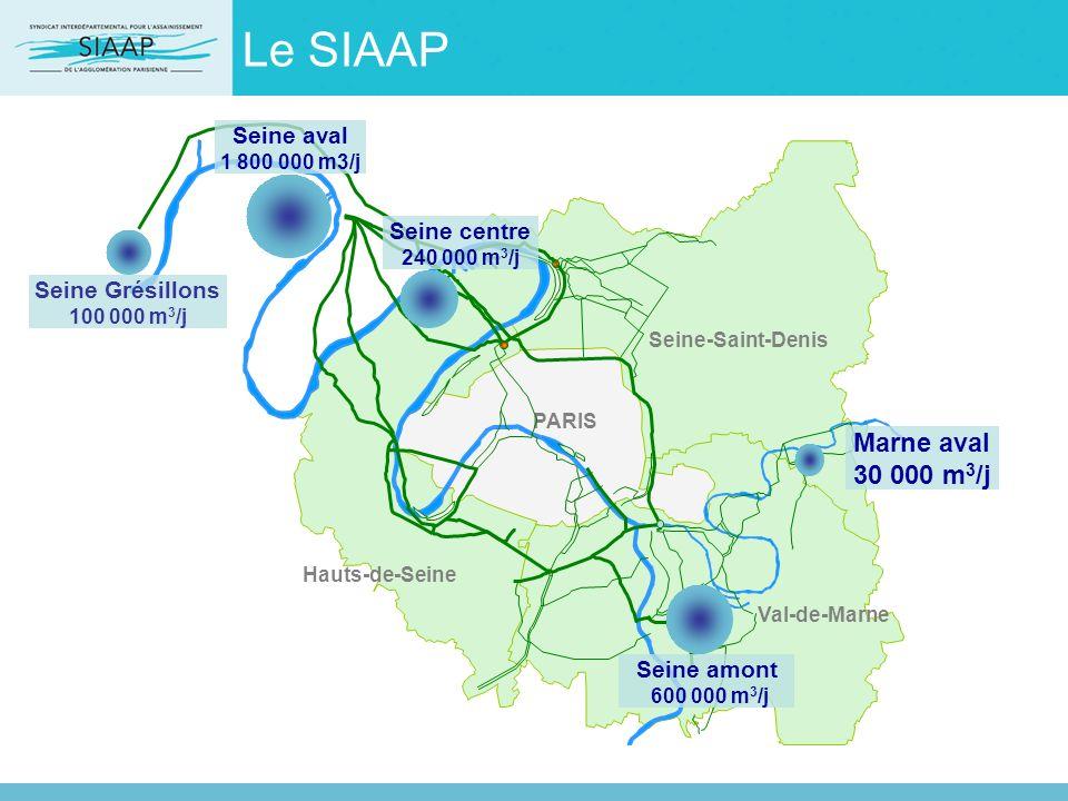 Le SIAAP Marne aval 30 000 m3/j Seine aval Seine centre