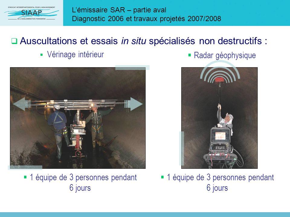 Auscultations et essais in situ spécialisés non destructifs :