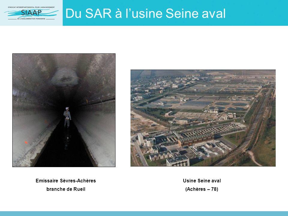 Du SAR à l'usine Seine aval