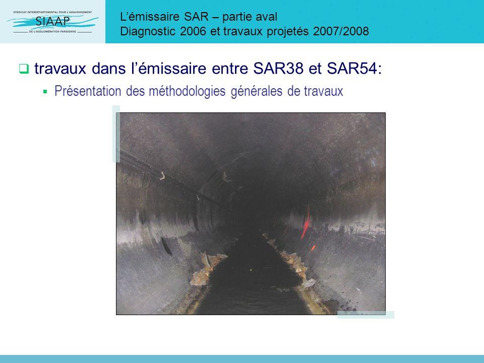 travaux dans l'émissaire entre SAR38 et SAR54: