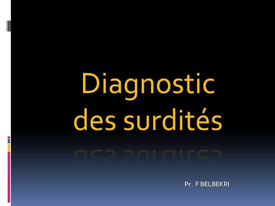 Diagnostic des surdités