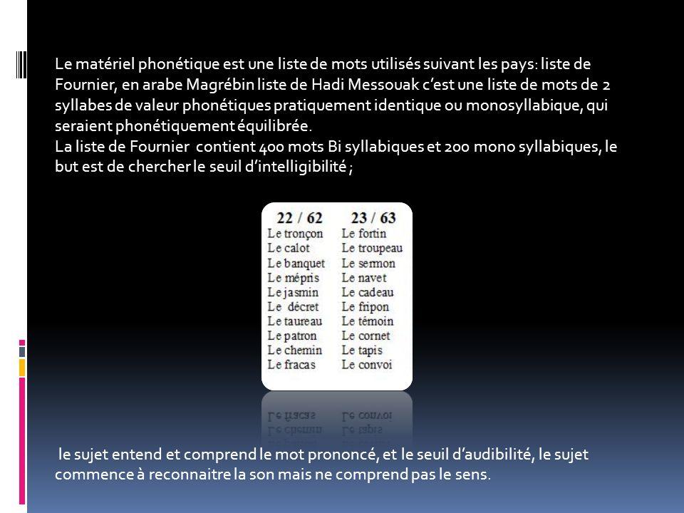Le matériel phonétique est une liste de mots utilisés suivant les pays: liste de Fournier, en arabe Magrébin liste de Hadi Messouak c'est une liste de mots de 2 syllabes de valeur phonétiques pratiquement identique ou monosyllabique, qui seraient phonétiquement équilibrée.