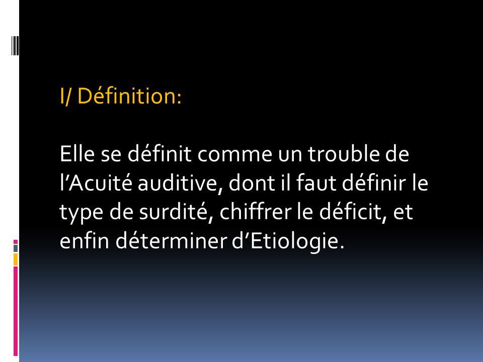 I/ Définition: