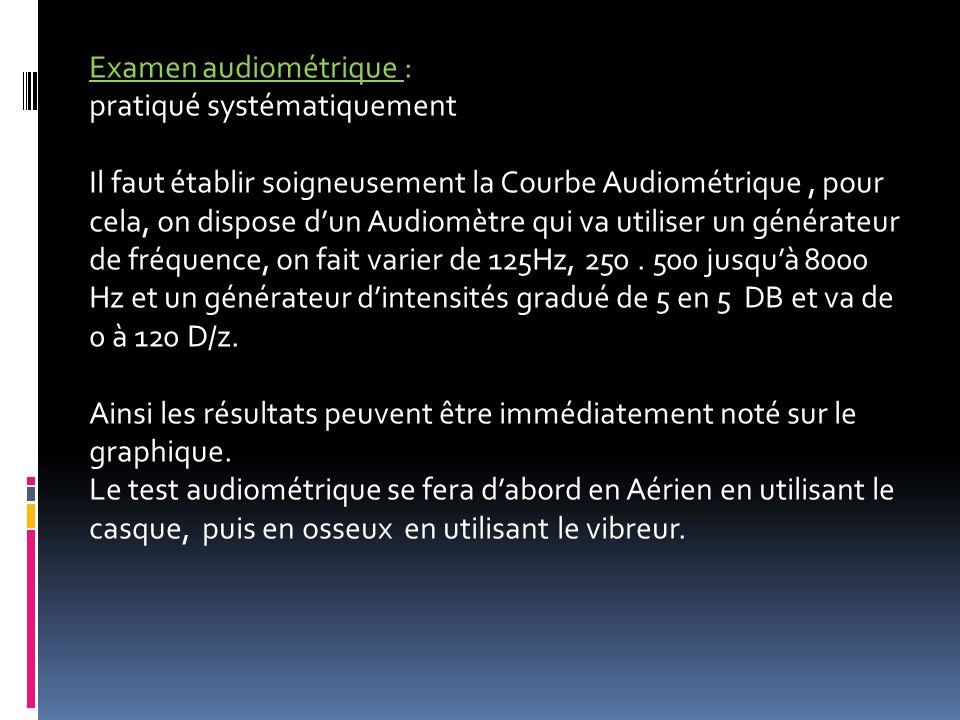 Examen audiométrique :