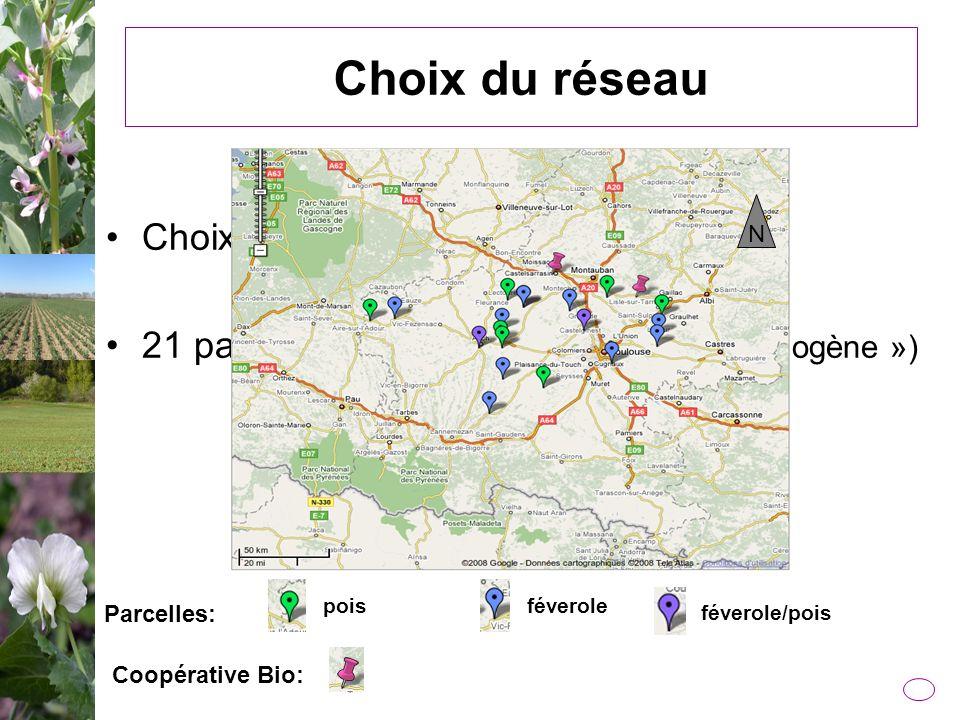 Choix du réseau Choix par le comité de pilotage