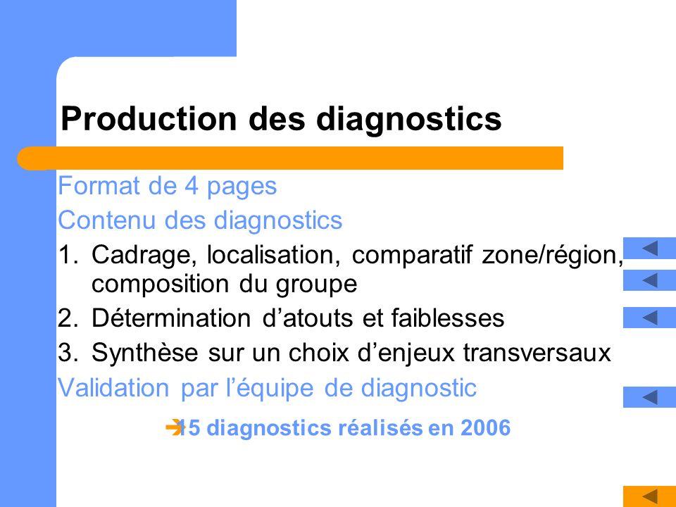 Production des diagnostics