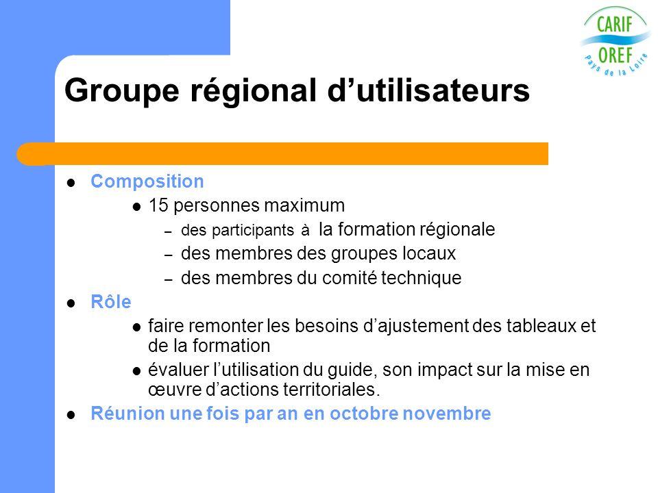 Groupe régional d'utilisateurs