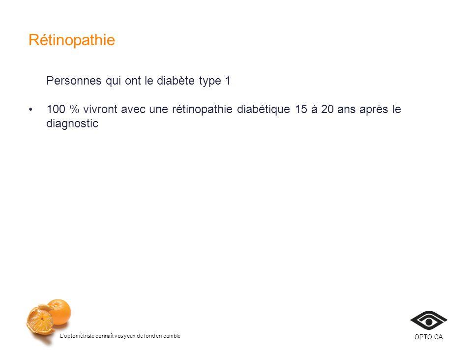 Rétinopathie Personnes qui ont le diabète type 1