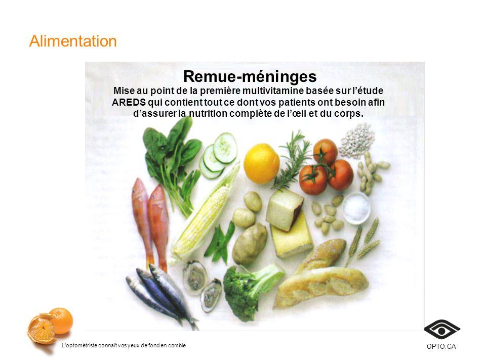 Alimentation Remue-méninges