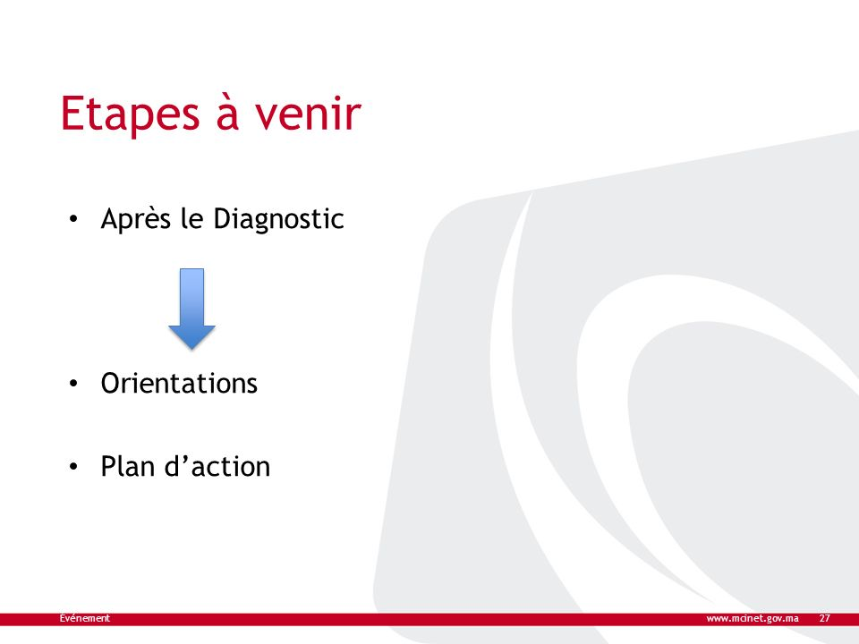 Etapes à venir Après le Diagnostic Orientations Plan d'action