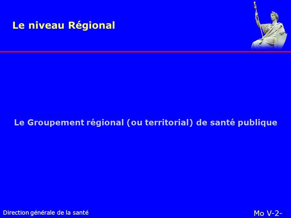 Le Groupement régional (ou territorial) de santé publique