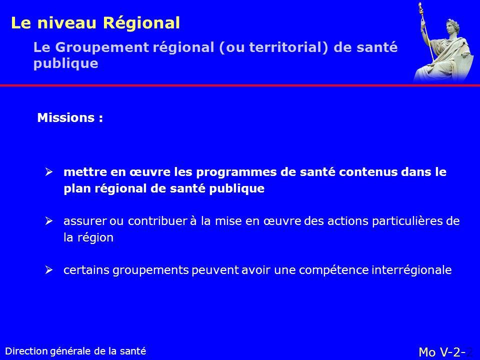Le niveau Régional Le Groupement régional (ou territorial) de santé publique. Missions :