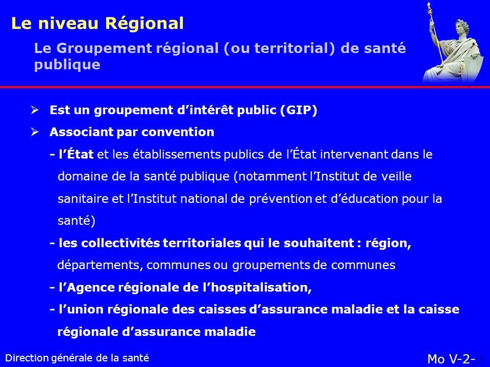 Le niveau Régional Le Groupement régional (ou territorial) de santé publique. Est un groupement d'intérêt public (GIP)