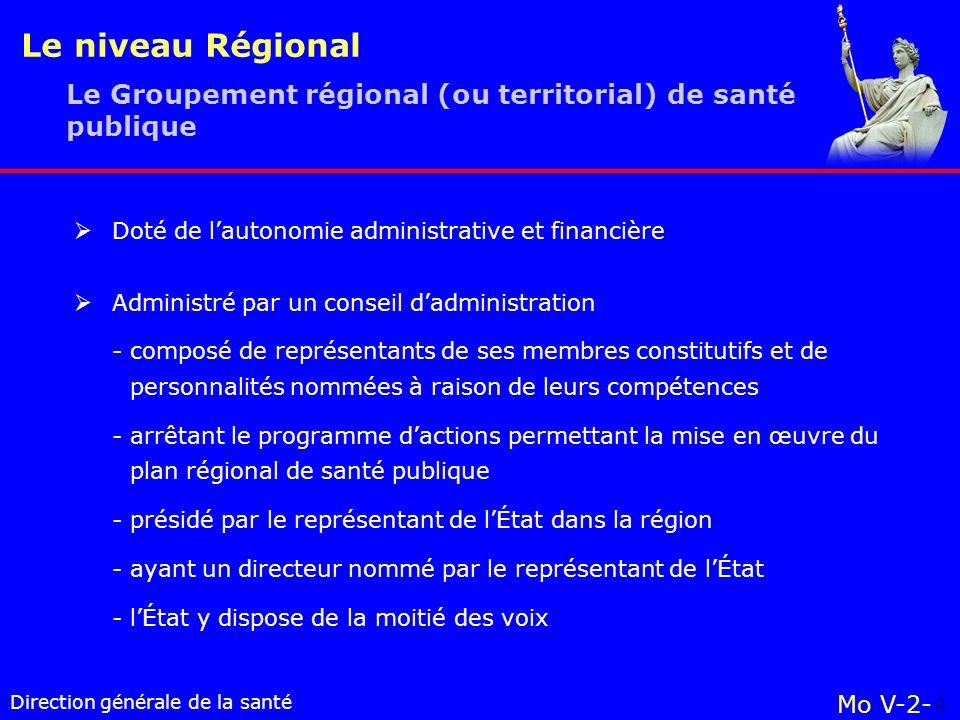 Le niveau Régional Le Groupement régional (ou territorial) de santé publique. Doté de l'autonomie administrative et financière.