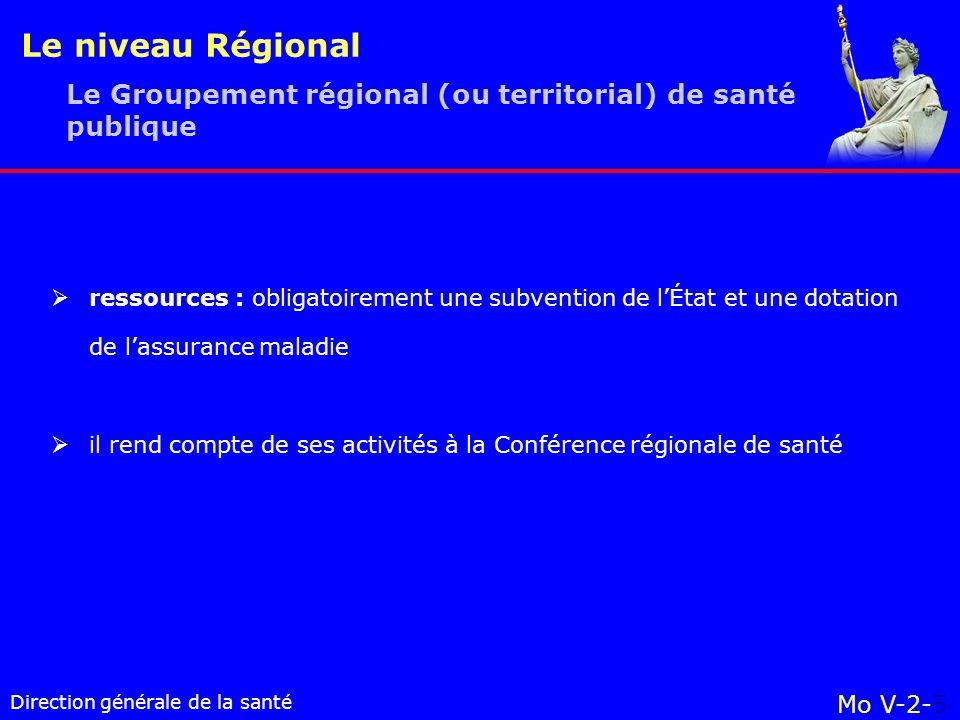 Le niveau Régional Le Groupement régional (ou territorial) de santé publique.