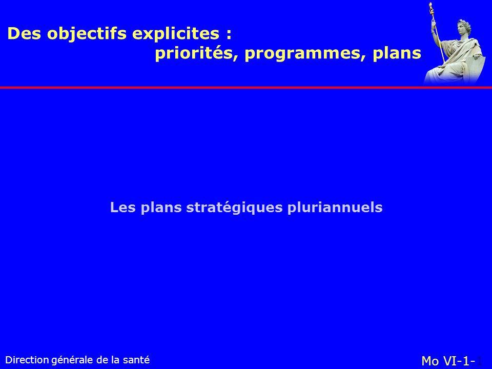 Les plans stratégiques pluriannuels
