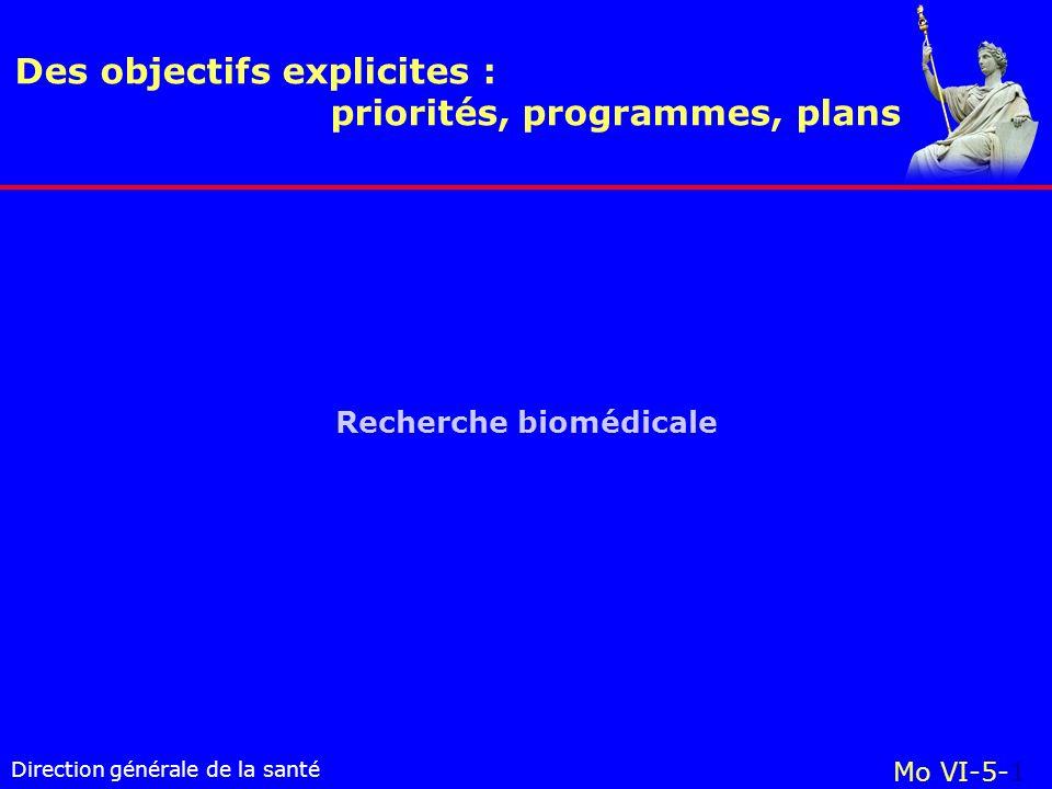 Recherche biomédicale