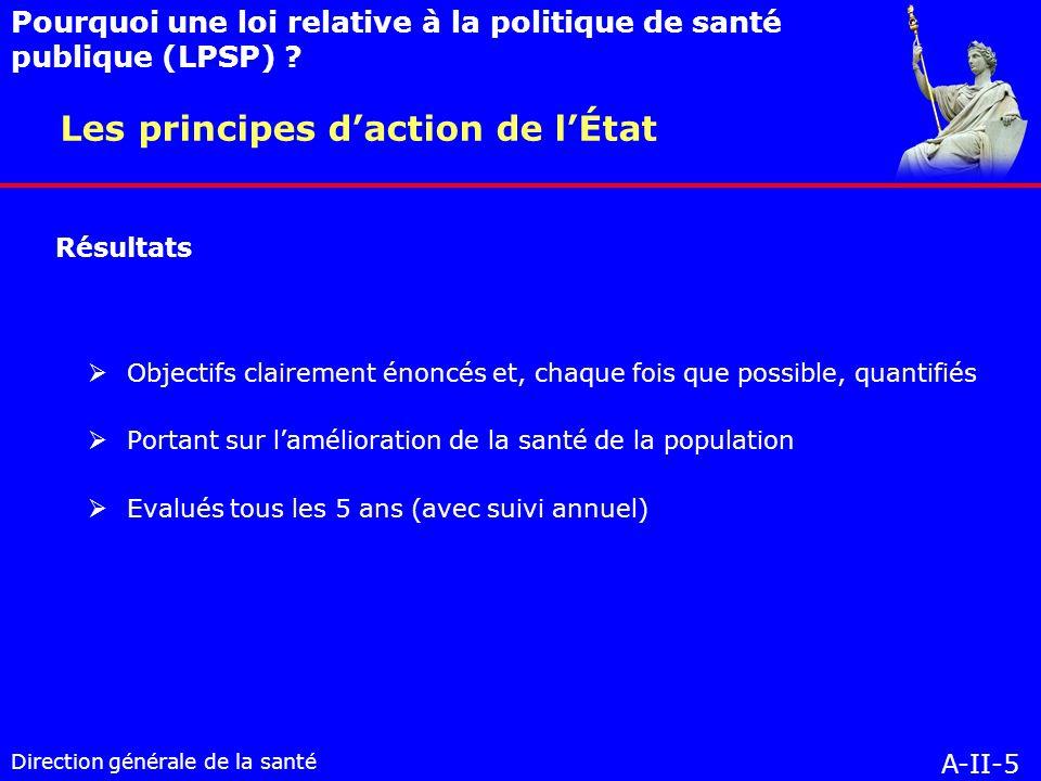 Les principes d'action de l'État