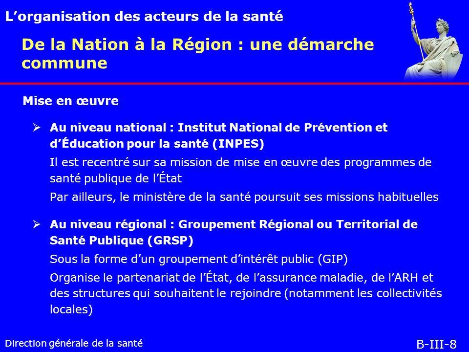 De la Nation à la Région : une démarche commune