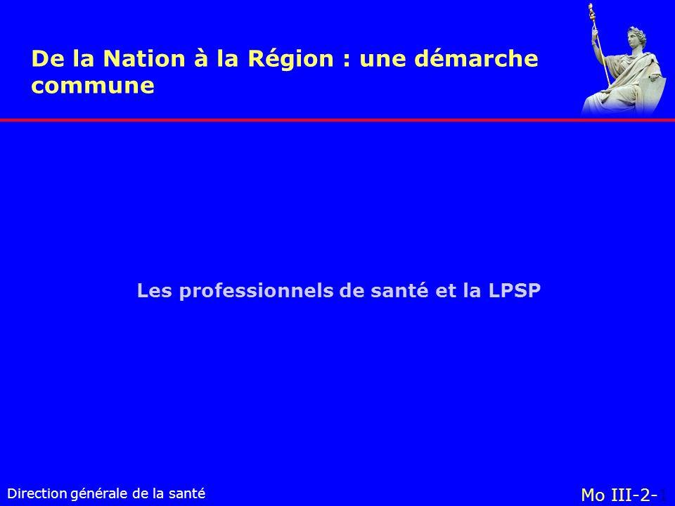 Les professionnels de santé et la LPSP