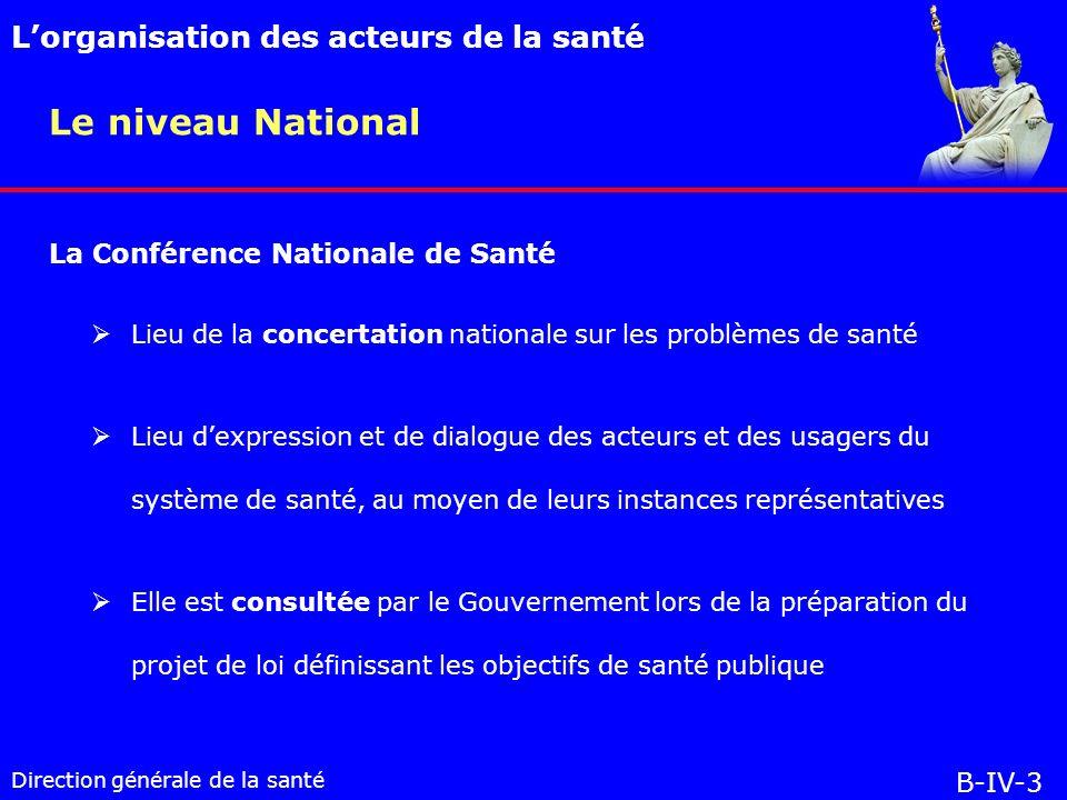 Le niveau National L'organisation des acteurs de la santé