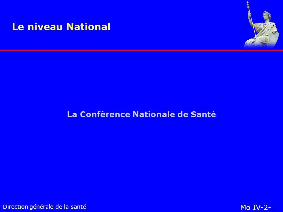 La Conférence Nationale de Santé