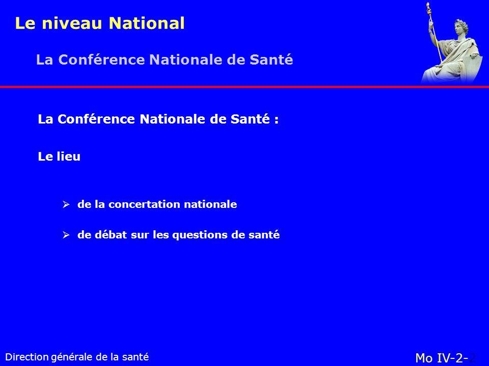 Le niveau National La Conférence Nationale de Santé