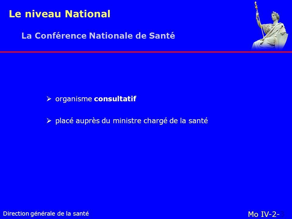 Le niveau National La Conférence Nationale de Santé Mo IV-2-3