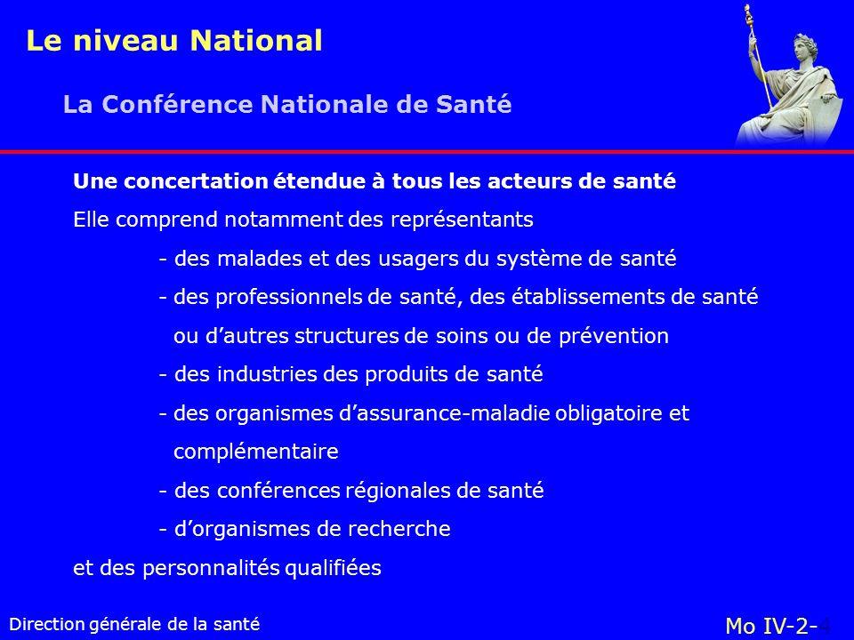 Le niveau National La Conférence Nationale de Santé Mo IV-2-4