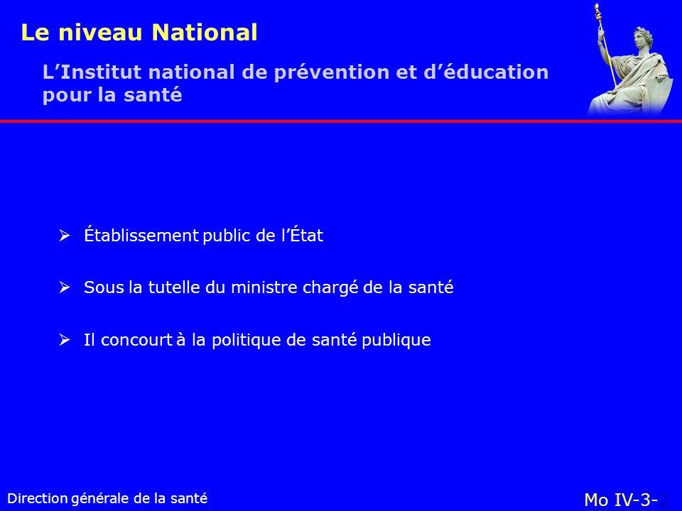 Le niveau National L'Institut national de prévention et d'éducation pour la santé. Établissement public de l'État.
