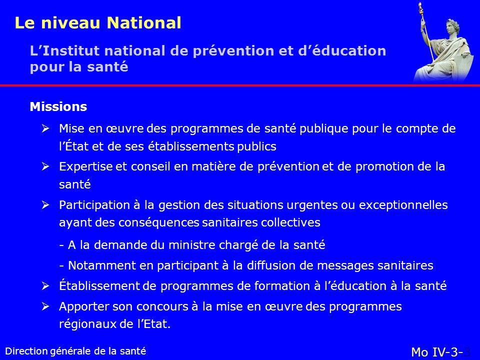 Le niveau National L'Institut national de prévention et d'éducation pour la santé. Missions.