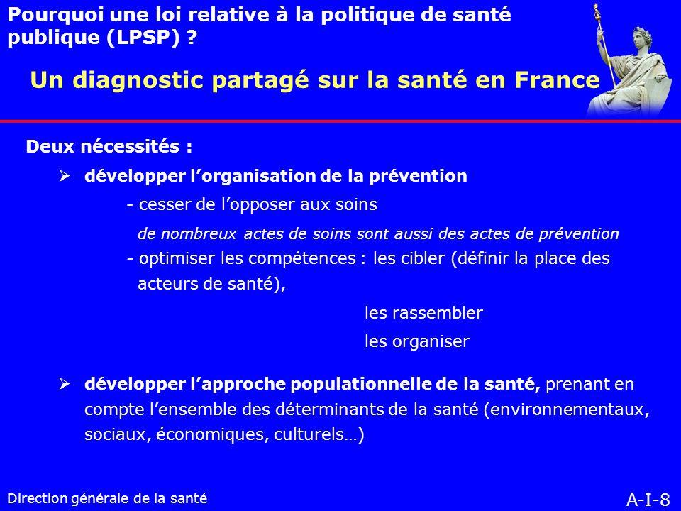 Un diagnostic partagé sur la santé en France