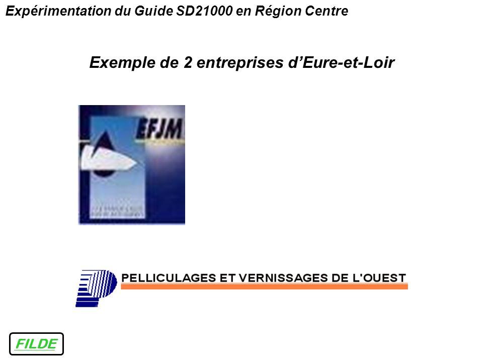 Exemple de 2 entreprises d'Eure-et-Loir