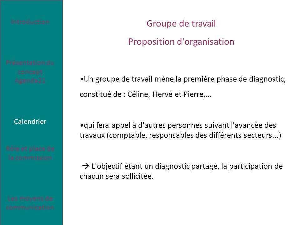 Proposition d organisation