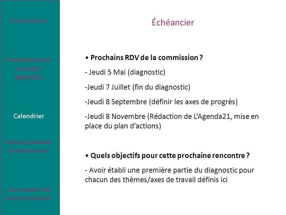 Échéancier Prochains RDV de la commission Jeudi 5 Mai (diagnostic)