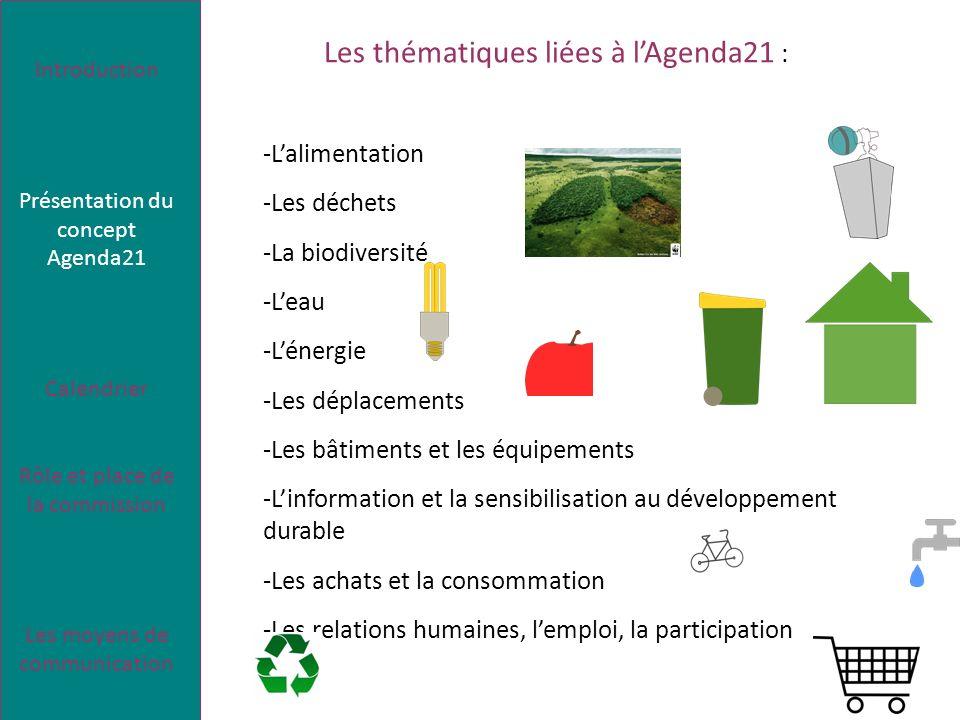 Les thématiques liées à l'Agenda21 :